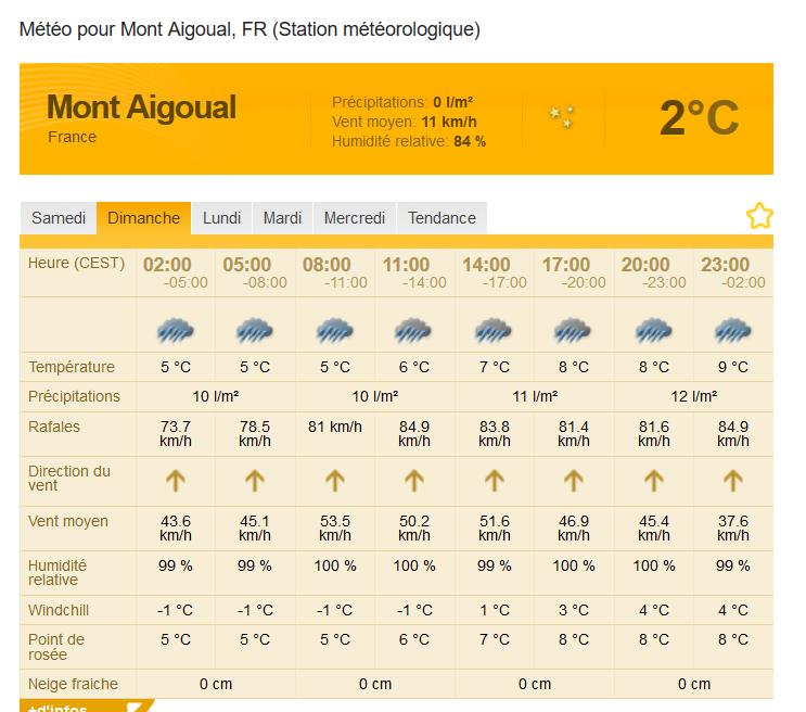 meteo_aigoual_dimanche